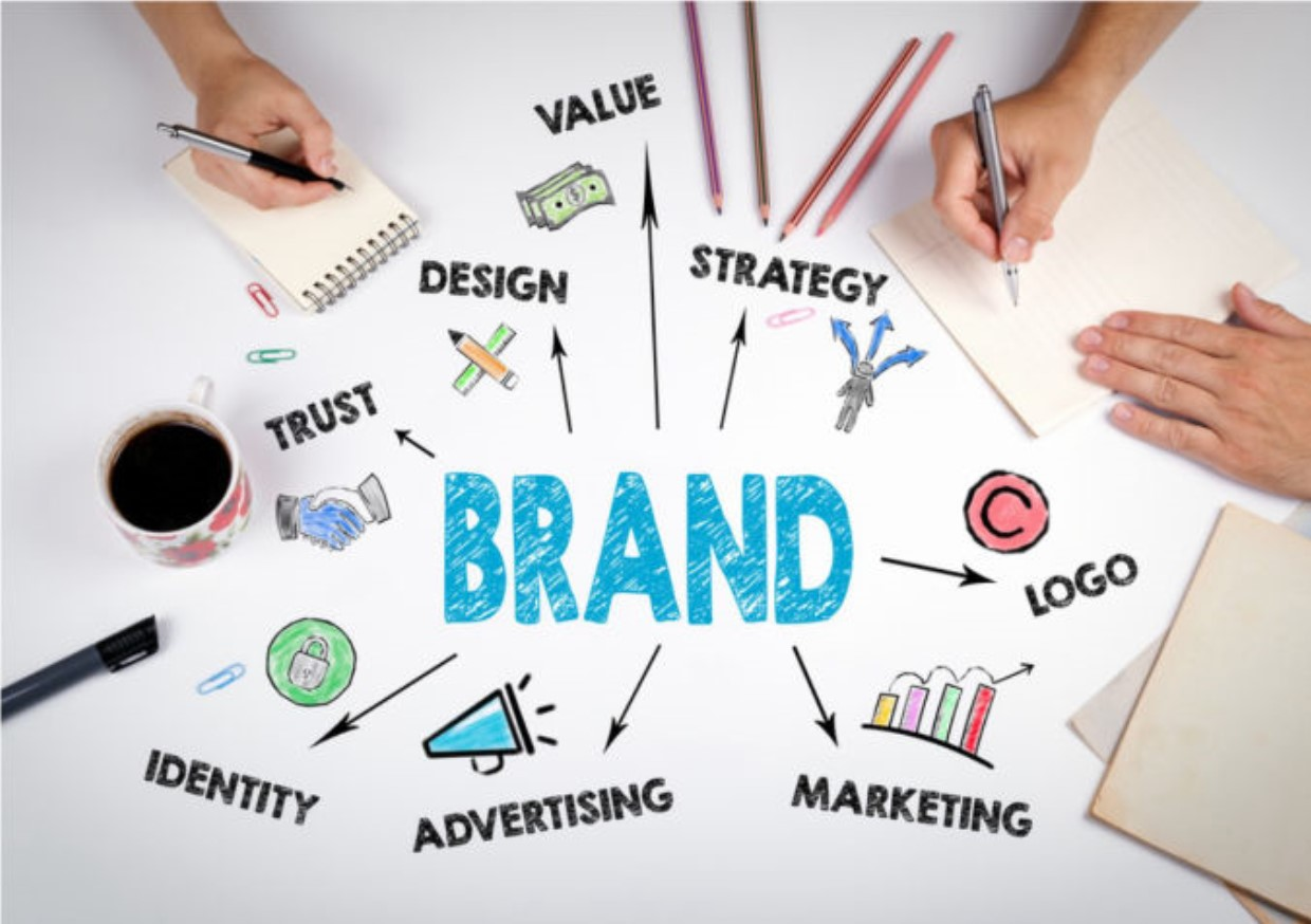 An image of a brainstorm of brand development ideas including value, strategy, logo, marketing, advertising, identity, trust and design.